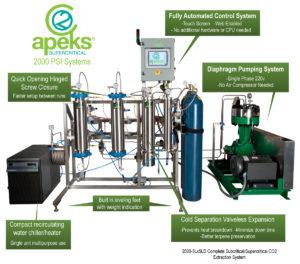 Apeks Supercritical Systems